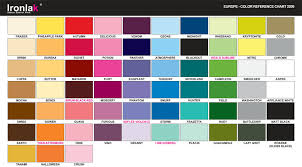 emulsion paint colour charts newfangled portrayal thread for property owners on types of pictorial