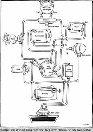 harley davidson wiring diagrams and schematics 74 s 3 brush generator
