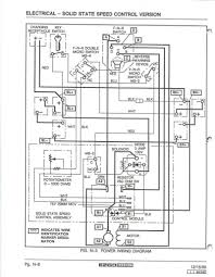 wiring diagram solenoid ezgo gas golf cart wiring library ezgo gas electrical diagrams circuit diagram schema ez go solenoid wiring 2 cycle ez go wiring