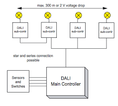 mark 10 ballast wiring diagram advance mark 7 dimming ballast wiring diagram images mark 7 dimming ballast wiring diagram likewise mark