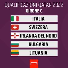 Goal Italia - Il girone dell'Italia nelle qualificazioni ai Mondiali 2022  🇮🇹🚨 Livello di difficoltà ❓