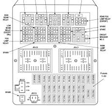 howtorepairguide com fuse box diagram for 2004 jeep grand cherokee? 2001 jeep grand cherokee fuse box location at 2004 Jeep Grand Cherokee Fuse Box