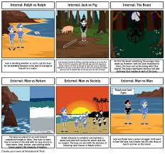 lord of the flies internal vs external conflict choose how to print this storyboard