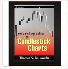 Encyclopedia Of Charts Encyclopedia Candlestick Charts Candlesticks Explained 4