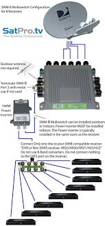 swm 8 single wire multi switch 8 channel swm from directv swm8 directv swm 8 multiswitch
