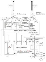 watch more like chris craft windshield wiper wiring diagrams wiring harness wiring diagram wiring schematics on mako wiring