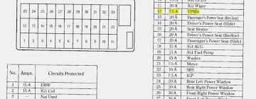 2005 bmw 530i fuse box diagram most uptodate wiring diagram info • 2004 bmw 530i fuse box diagram wiring diagram explained rh 13 5 100 crocodilecruisedarwin com 2003 bmw 325i fuse box diagram bmw 325i fuse box diagram
