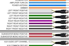 2005 monte carlo wiring diagram 2005 image wiring 2005 monte carlo ls parts wiring diagram for car engine on 2005 monte carlo wiring diagram