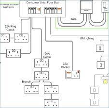 news home wiring basics wiring diagram fascinating home wiring guide wiring diagrams konsult news home wiring basics