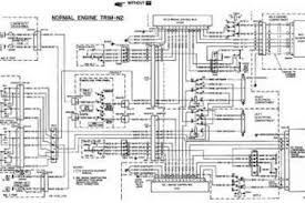lift station wiring diagram get image about wiring diagram lift station pump electrical diagram car electrical wiring diagrams
