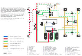 trailer light wiring diagram 4 wire stylesync me 4 wire trailer harness diagram wiring diagrams 6 way trailer plug 7 pin 4 wire flat beautiful light diagram