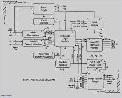 wonderful asco 300 wiring diagram transfer switch pressauto net 4 asco transfer switch wiring diagram wonderful asco 300 wiring diagram transfer switch pressauto net