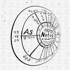Astrology Natal Chart Hand Drawn Stock Vector Image
