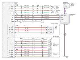 2000 cavalier radio wiring diagram turcolea com 2000 cavalier radio harness at 2000 Cavalier Radio Wiring Diagram