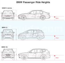 bmwi3 guide the electic car owner s guide full of useful tips bmwi3 guide the electic car owner s guide full of useful tips and resources
