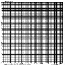 Log Log Graph Paper