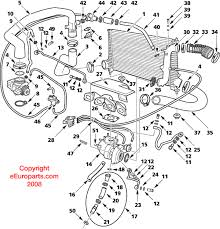 saab 1 9 tid engine diagram saab wiring diagrams