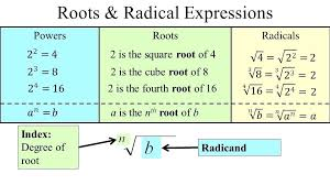 solving radical functions math 3 roots radical expressions math solver calculator