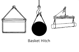 Rigging Choker Chart Which Sling Hitch Is Best For Your Lift Vertical Vs Basket