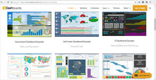 Sharepoint Website Example 13 Charting Tools To Help Build A Sharepoint Dashboard Collab365