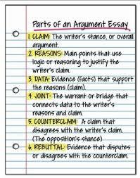write good debate essay how to create a powerful argumentative essay outline essay writing
