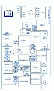 2005 cobalt electrical diagram wiring diagram simonand 2005 chevy cobalt interior fuse box diagram at 2008 Chevy Cobalt Fuse Box