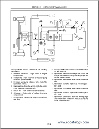 new holland ls185 b diagram new database wiring diagram images new holland skid steer loaders repair service workshop manuals
