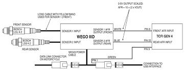 daytona twin tec llc tech faq tcfi easy plug in installation of wego