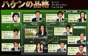 「テレビドラマ「ハケンの品格」中園ミホ」の画像検索結果