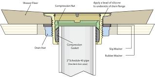how to install shower stall drain shower ideas rh liberthotelspa com