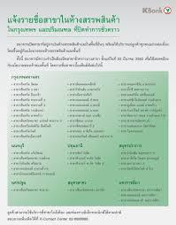 สมาคมธนาคารไทยแถลงการณ์ ยันสาขาแบงก์ในห้างยังเปิดให้บริการ