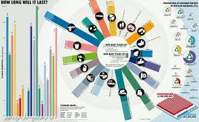 Beatbots Message Board Cool Charts And Maps