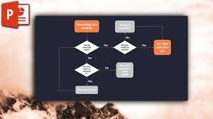 Bos Chart Template 53 Expert Paint Shop Process Ppt