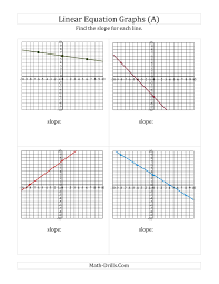 graphing linear equations using a table of values worksheet printable pdf answers