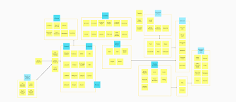 Affinity Diagram Template Diagram Affinity Diagram Sales Best Ideas Of Affinity Diagram 9