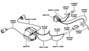 ryobi table saw wiring diagram great installation of wiring diagram • saw switch wiring wiring diagram third level rh 5 16 14 jacobwinterstein com ryobi 10 inch table saw wiring diagram ryobi table saw switch wiring diagram