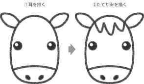 馬のイラストの簡単な書き方