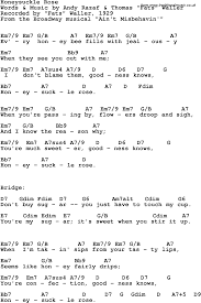 Honeysuckle Rose Chords Related Keywords Suggestions