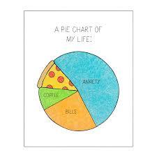 Pie Chart Of My Life Print Of My Life Chart Design Design
