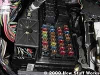 fuses how wires fuses and connectors work howstuffworks interior fuse panel