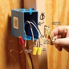 199 best electrical repair and wiring images on pinterest Electrical Wiring fishing electrical wire through walls electrical wiring residential