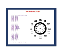 Time Clock Chart 30 Printable Military Time Charts Template Lab
