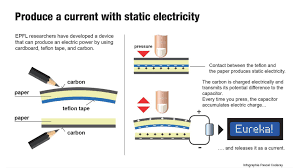 researchers generate energy nothing but cardboard tape and epfl static electricity paper power generator cardboard teflon graphite alternative