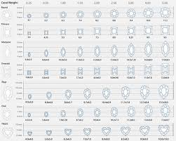 diamond nexus size chart diamond carat size chart actual size