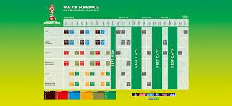 Fifa U 20 World Cup Poland 2019 Fifa Com