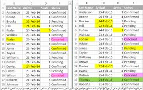 Product Comparison Template Excel Product Comparison Template Excel Unique How To Pare Two Excel Files