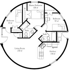 geodesic dome house plans fresh plan number dl3601 floor area 1 017 square feet diameter 36