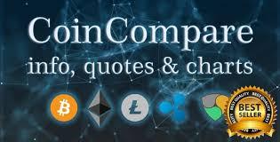 Crypto Chart Compare Crypto Compare Coin Market Cap Chart Widget Watchlist
