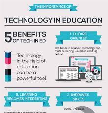 Education In Schools Essay Education In Schools Essay Ender Realtypark Co