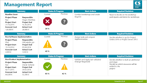 Project Status Reporting Youre Looking For A Project Status Report Software
